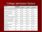college admission factors