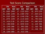 test score comparison