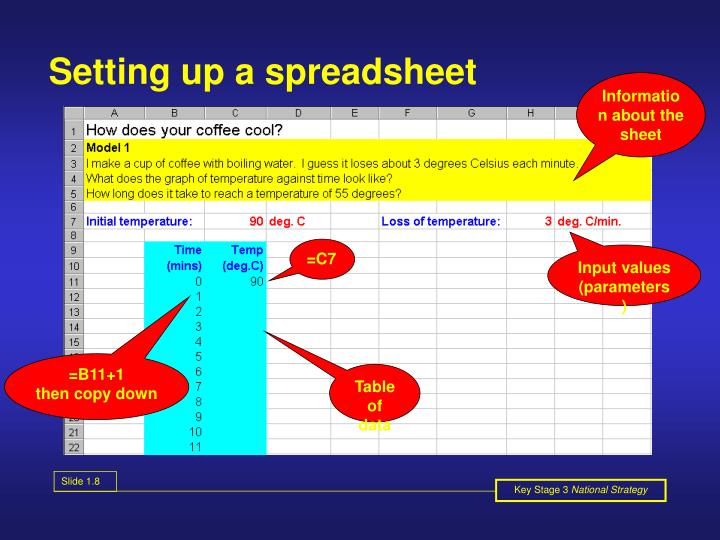 Setting up a spreadsheet