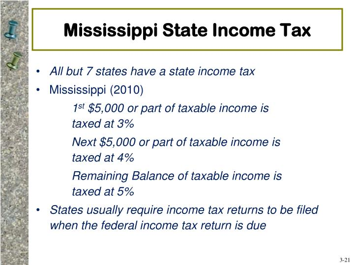 Mississippi State Income Tax