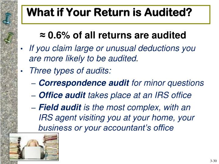 What if Your Return is Audited?