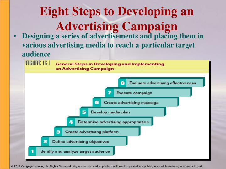 8 steps of an advertising campaign Companies must find effective ways to market their products and services to current and potential customers by following the four steps in this lesson, a business owner can create an effective ad.