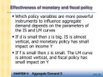 effectiveness of monetary and fiscal policy