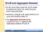 is lm and aggregate demand