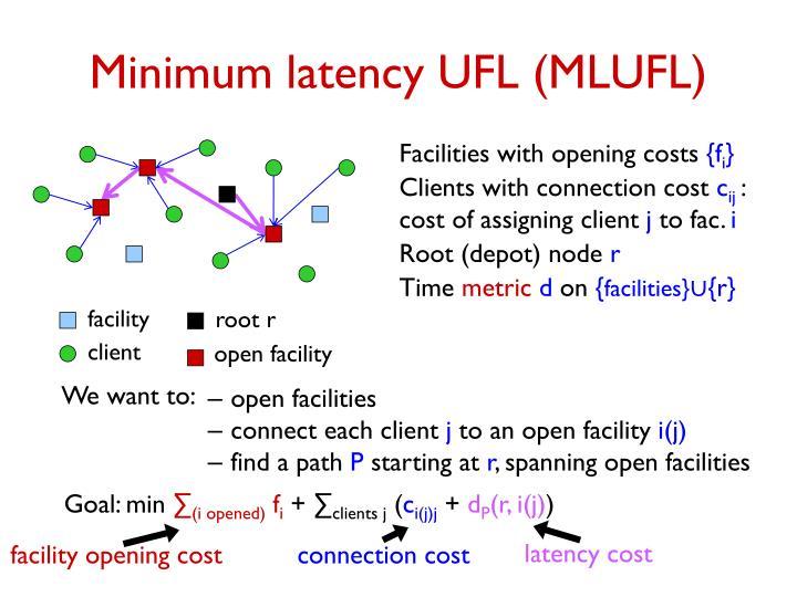 Minimum latency UFL (MLUFL)