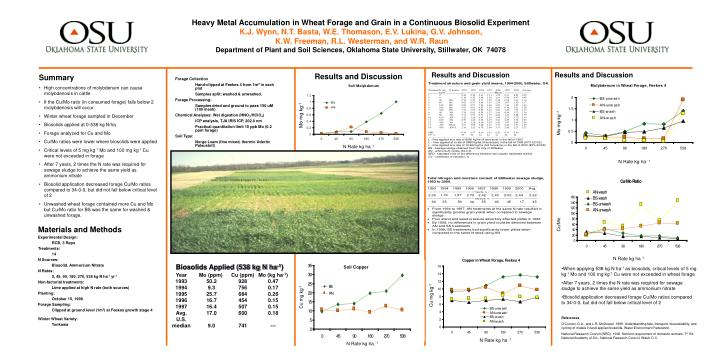 Heavy Metal Accumulation in Wheat Forage and Grain in a Continuous Biosolid Experiment