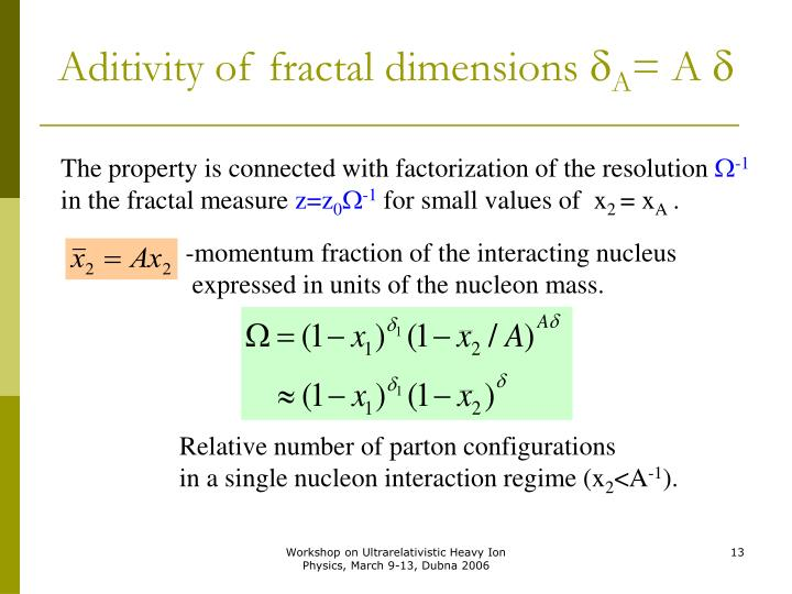 Aditivity of fractal dimensions