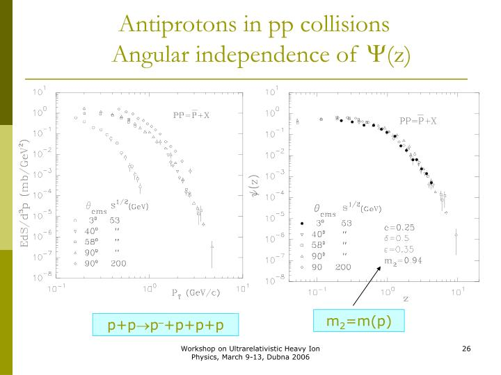Antiprotons in pp collisions