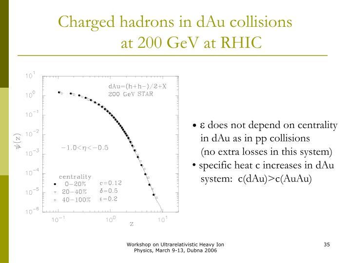 Charged hadrons in dAu collisions