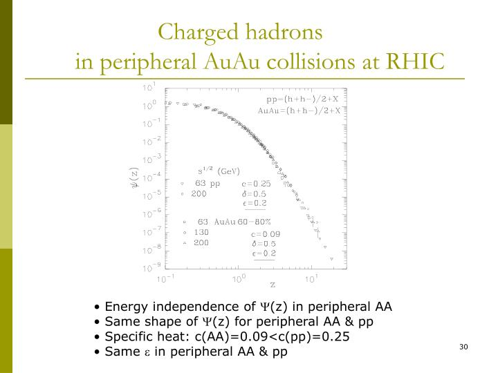 Charged hadrons