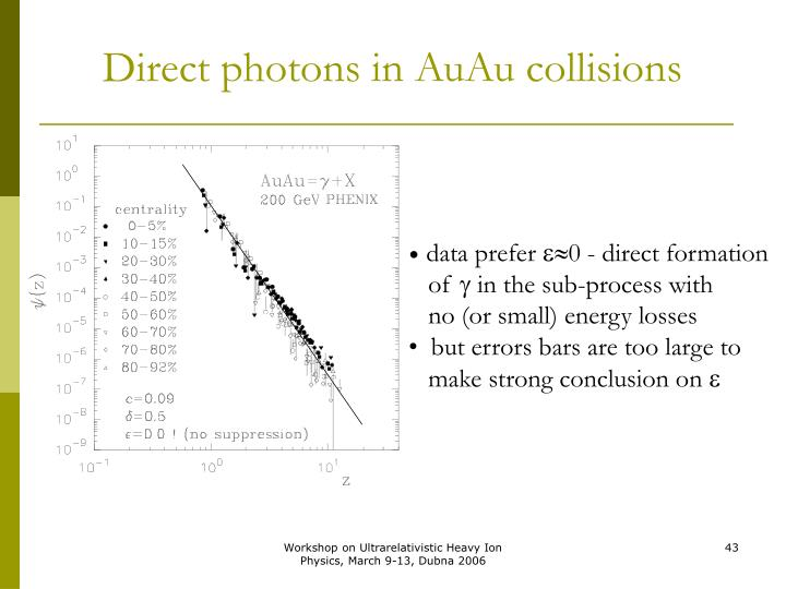 Direct photons in AuAu collisions