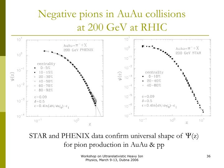 Negative pions in AuAu collisions