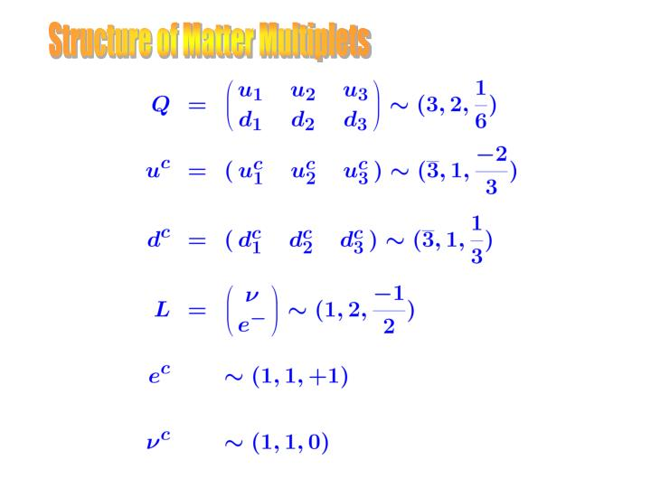 Structure of Matter Multiplets