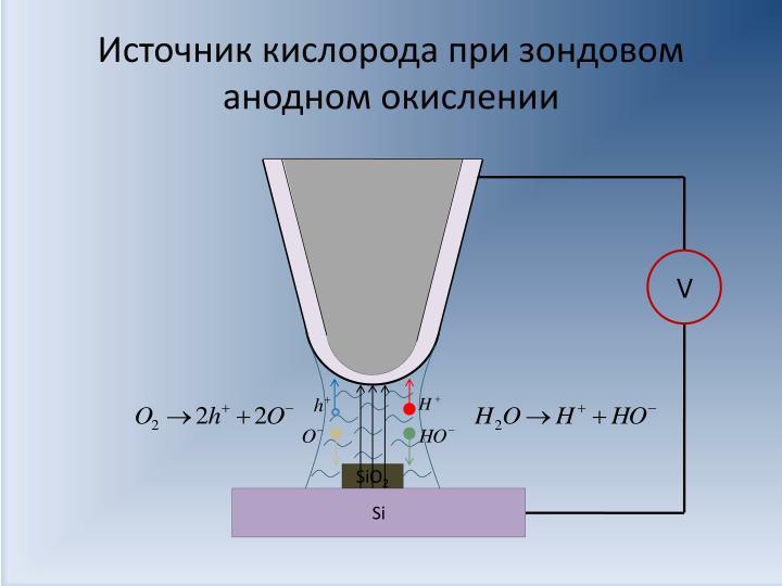 Источник кислорода при зондовом анодном окислении