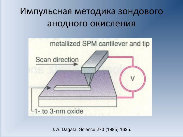 Импульсная методика зондового анодного окисления