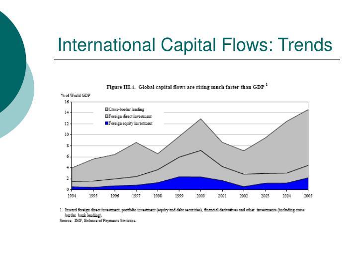 International Capital Flows: Trends