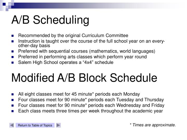 A/B Scheduling