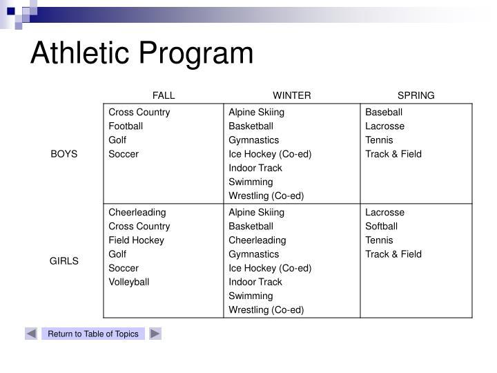 Athletic Program