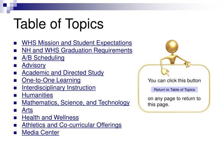 Table of topics