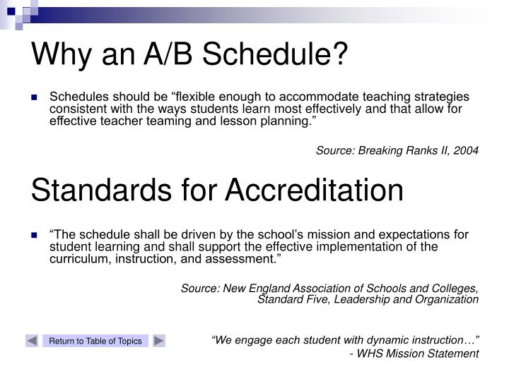 Why an A/B Schedule?