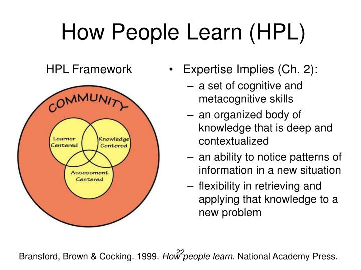 How People Learn (HPL)