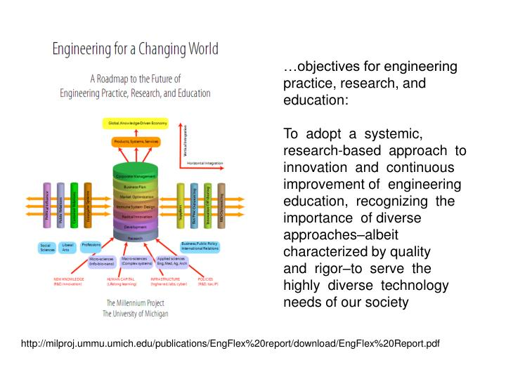 …objectives for engineering practice, research, and education:
