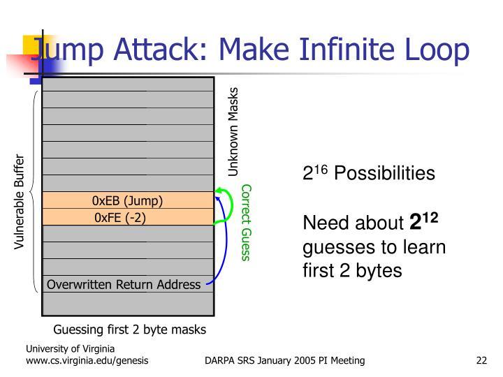 Jump Attack: Make Infinite Loop