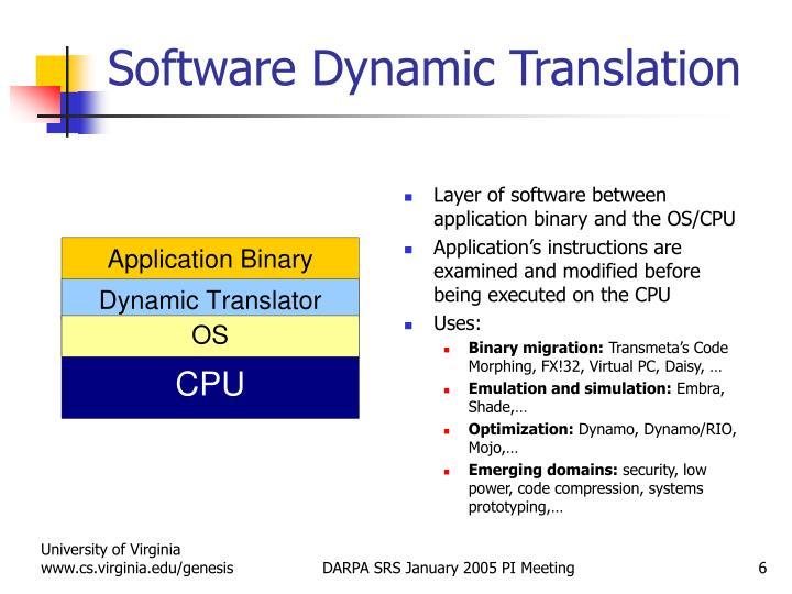 Software Dynamic Translation