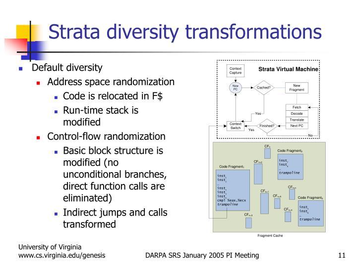 Strata diversity transformations
