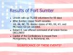 results of fort sumter