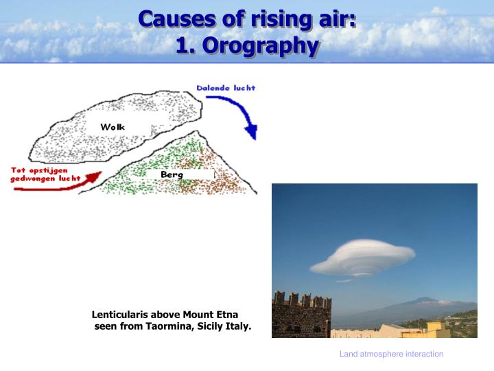 Causes of rising air: