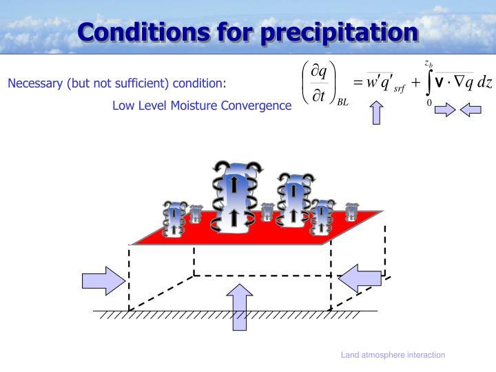 Conditions for precipitation