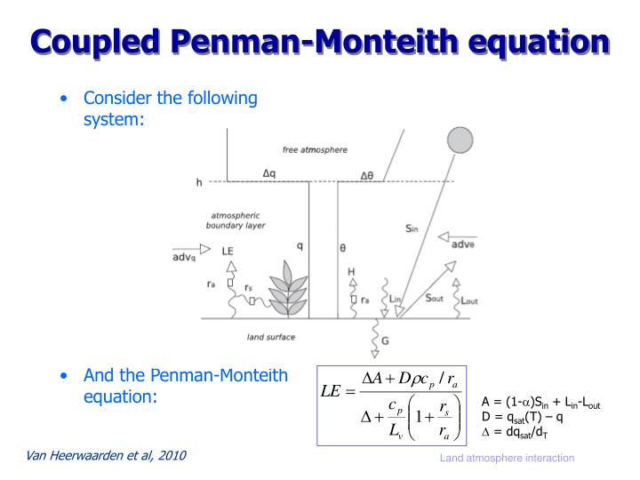 Coupled Penman-Monteith equation