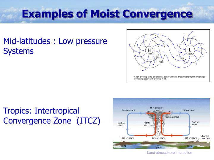 Examples of Moist Convergence