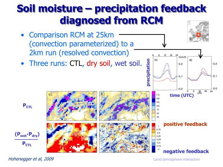 Soil moisture – precipitation feedback