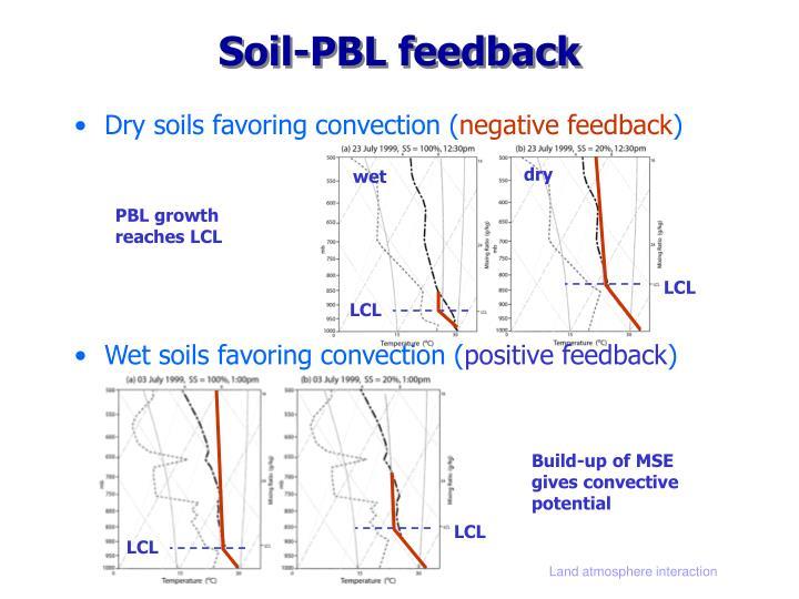 Soil-PBL feedback