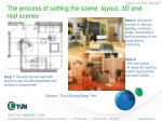 the process of setting the scene layout 3d and real scenes