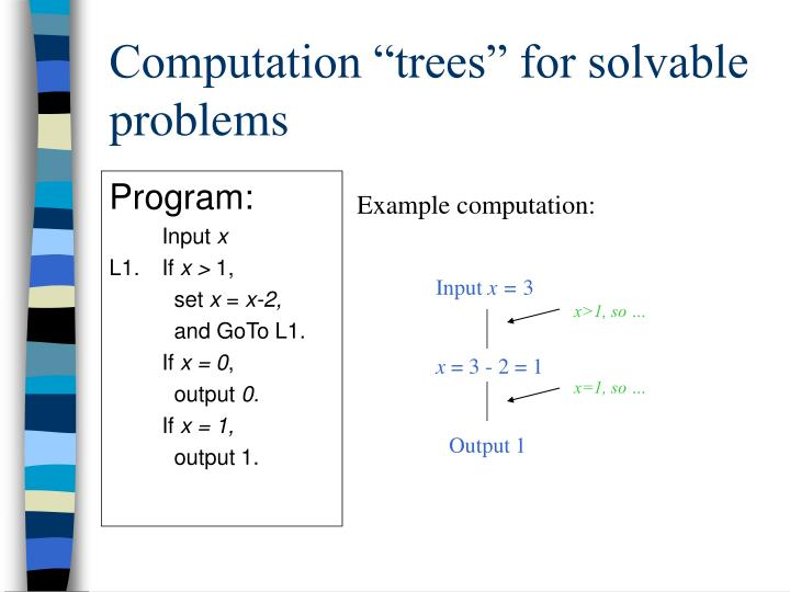 """Computation """"trees"""" for solvable problems"""