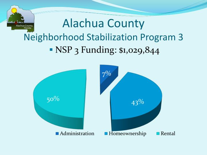 Alachua county neighborhood stabilization program 3