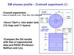 em shower profile crannell experiment 1