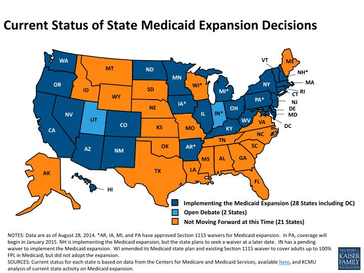 current status of state medicaid expansion decisions n.