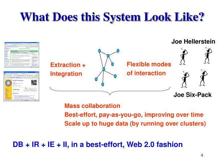 What Does this System Look Like?