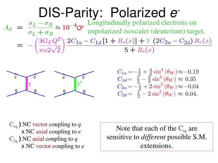 DIS-Parity:  Polarized