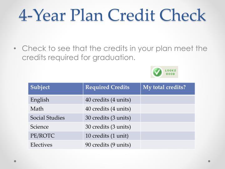 4-Year Plan Credit Check