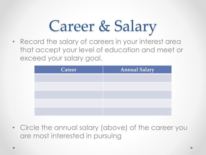 Career & Salary