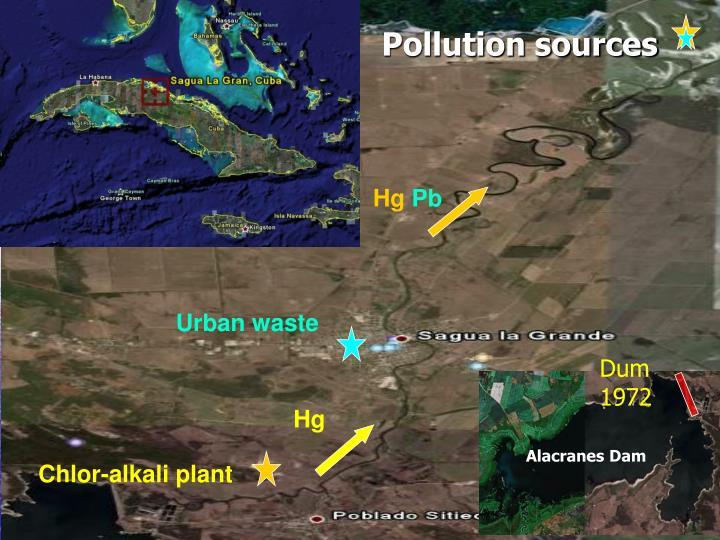Pollution sources