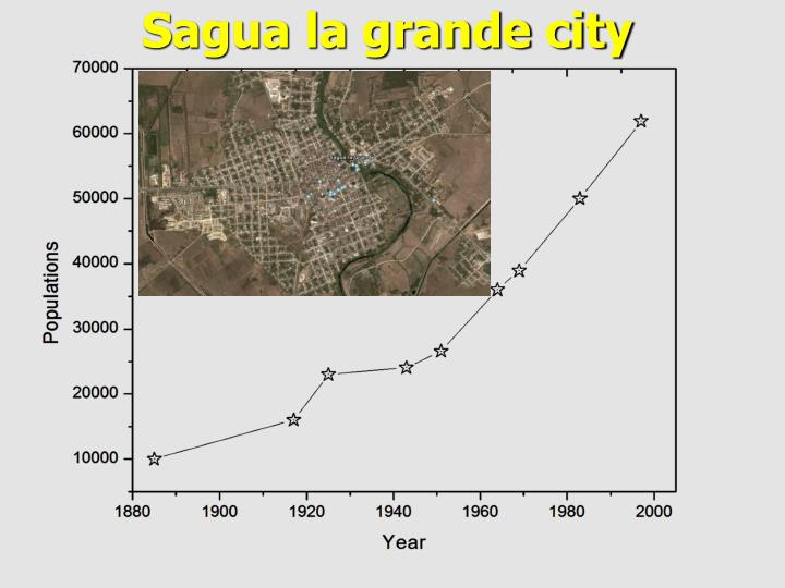 Sagua la grande city