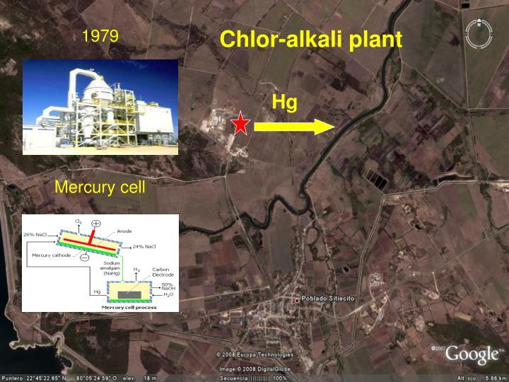 Chlor-alkali plant