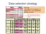 data selection strategy