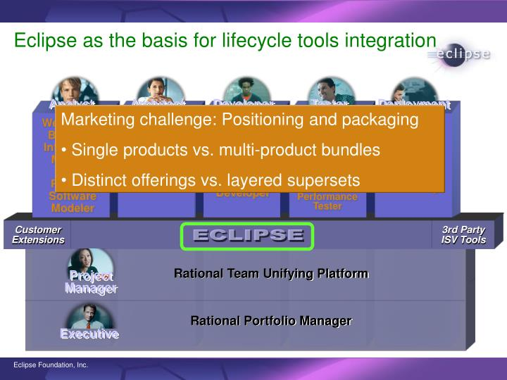 Eclipse as the basis for lifecycle tools integration